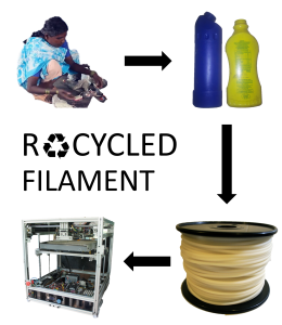 recycled_filament